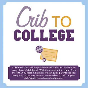 Crib to College Infographic