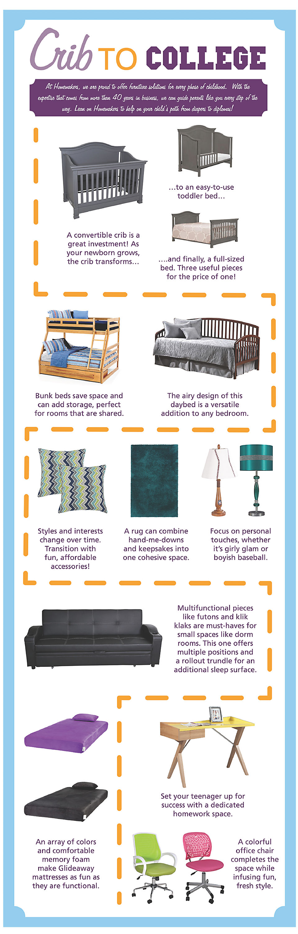 Map out the best way to style your child's furniture from diapers to diplomas