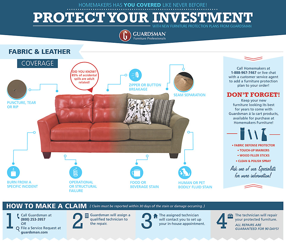 Guardsman Furniture Protection Infographic