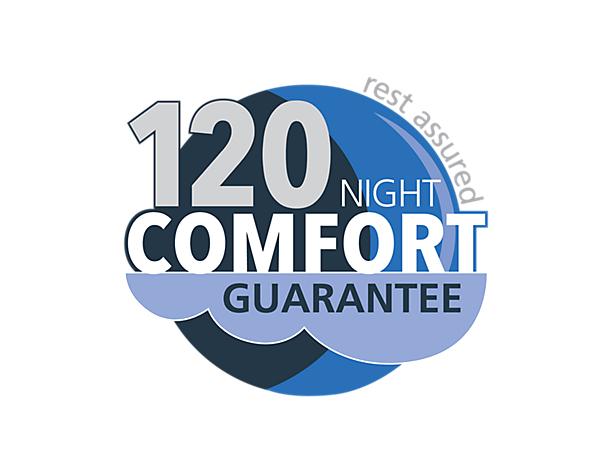 120 Night Comfort Guarantee