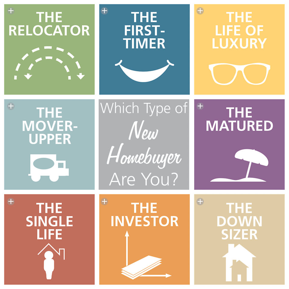 Which type of new homebuyer are you?