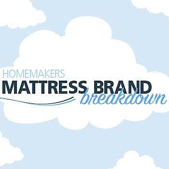 Mattress Brands Infographic