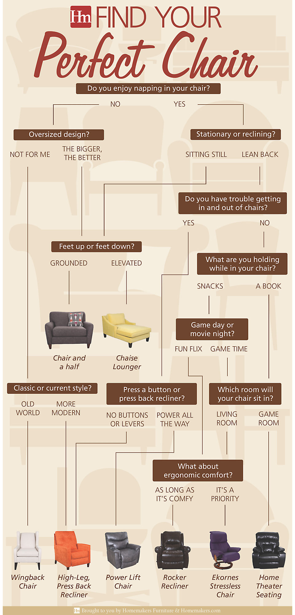 Take our fun quiz to discover the best chair to match your lifestyle and comfort preferences.