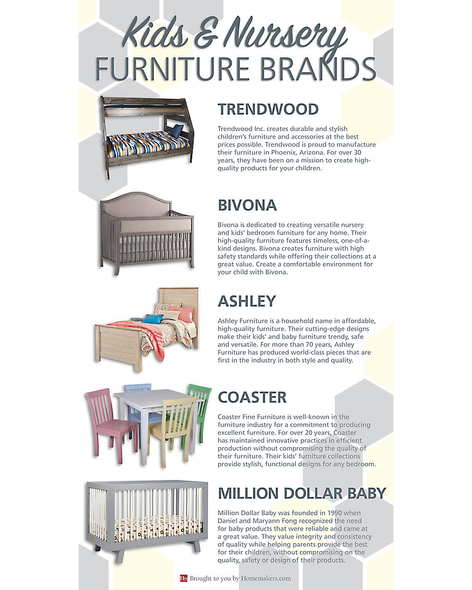 Top kids' and nursery furniture brands infographic