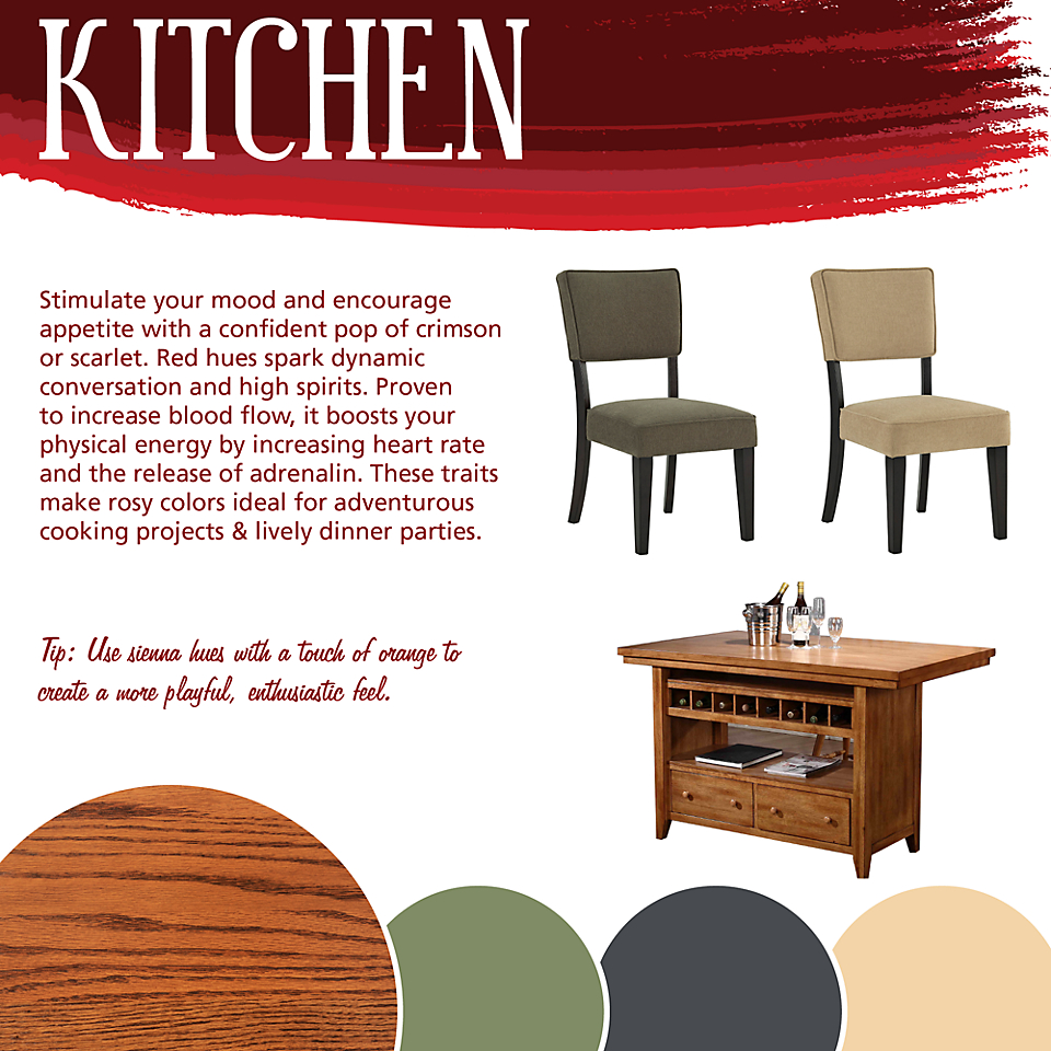 Kitchen Color Theory