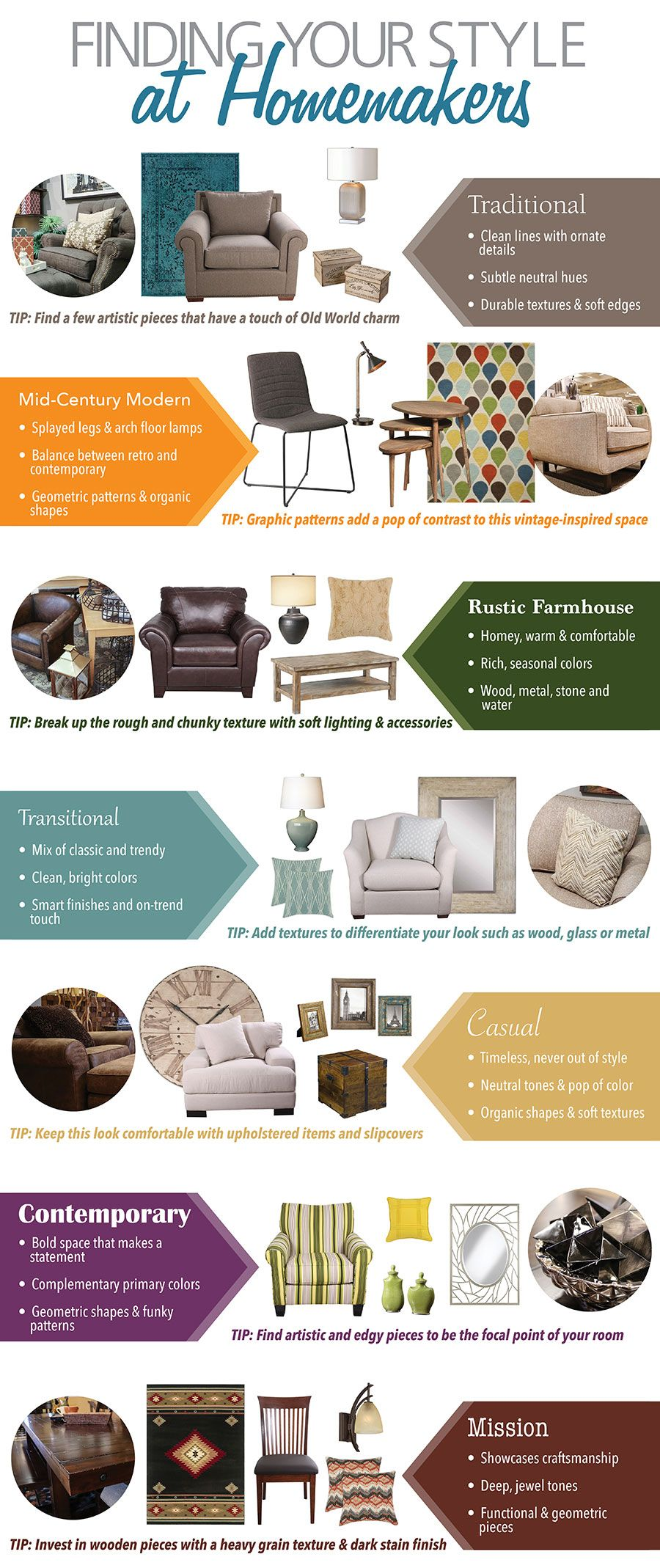 Interior Design Styles Infographic