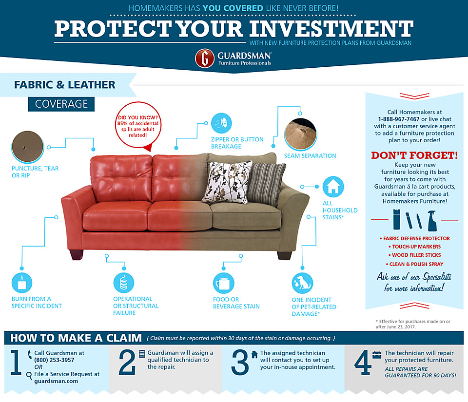 Guardsman furniture protection plan options from Homemakers Furniture!