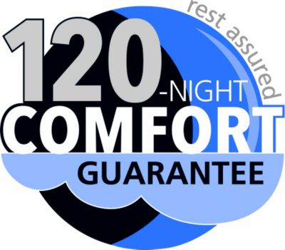 120 Night Comfort Guarantee