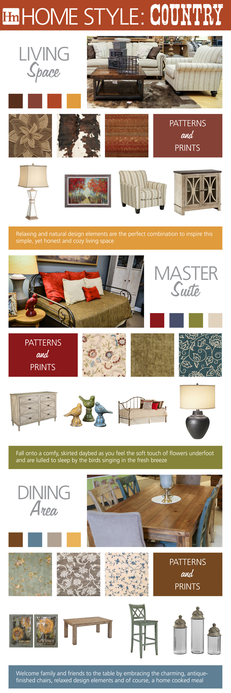Rustic country interior design style infographic