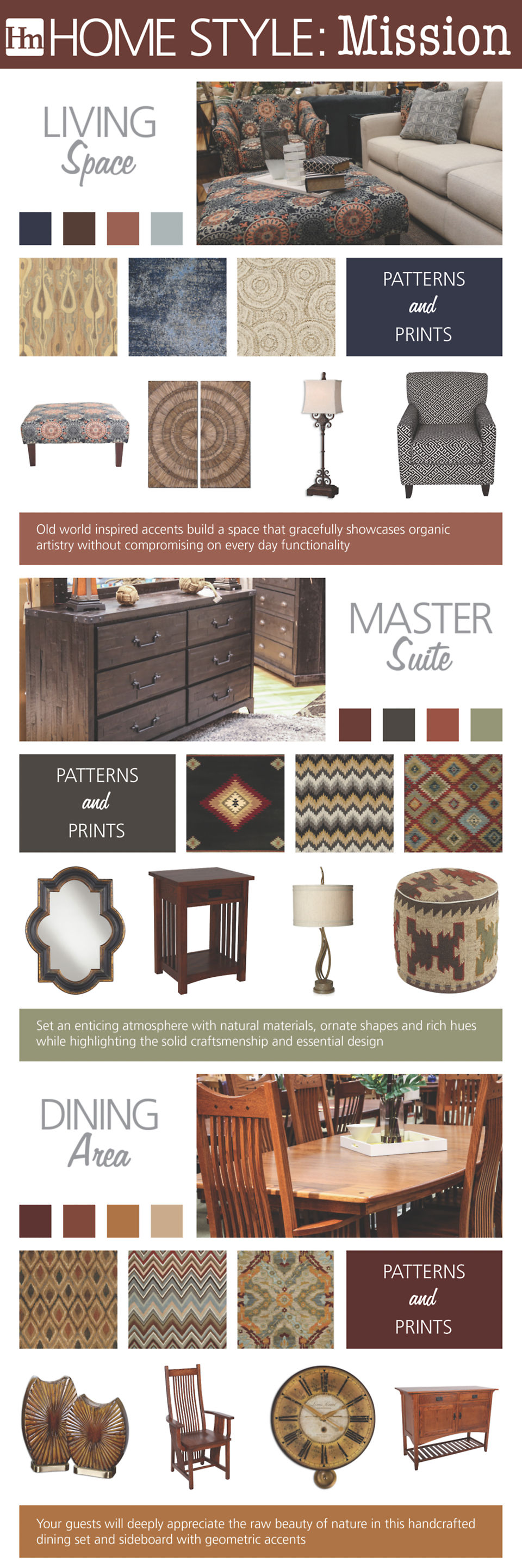 Mission interior design style infographic