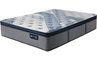 Serta Mattress Blue Fusion 1000 Plush Pillow Top Mattress