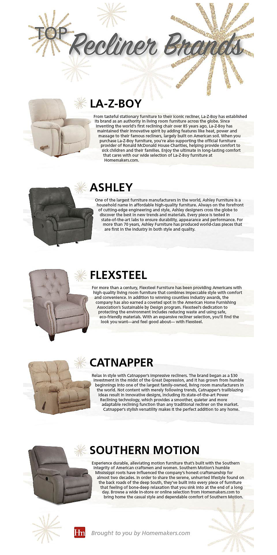 Most popular recliner brands at Homemakers Furniture