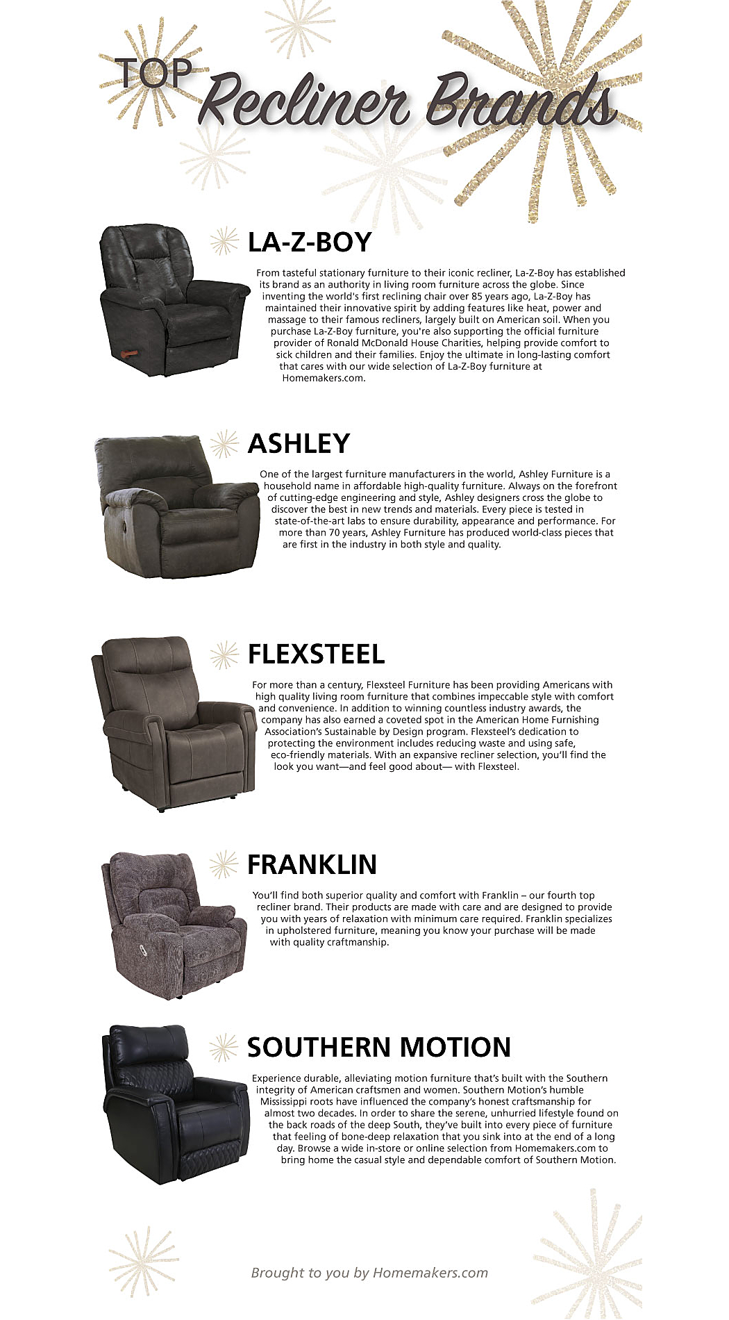 Most popular recliner brands at Homemakers Furniture