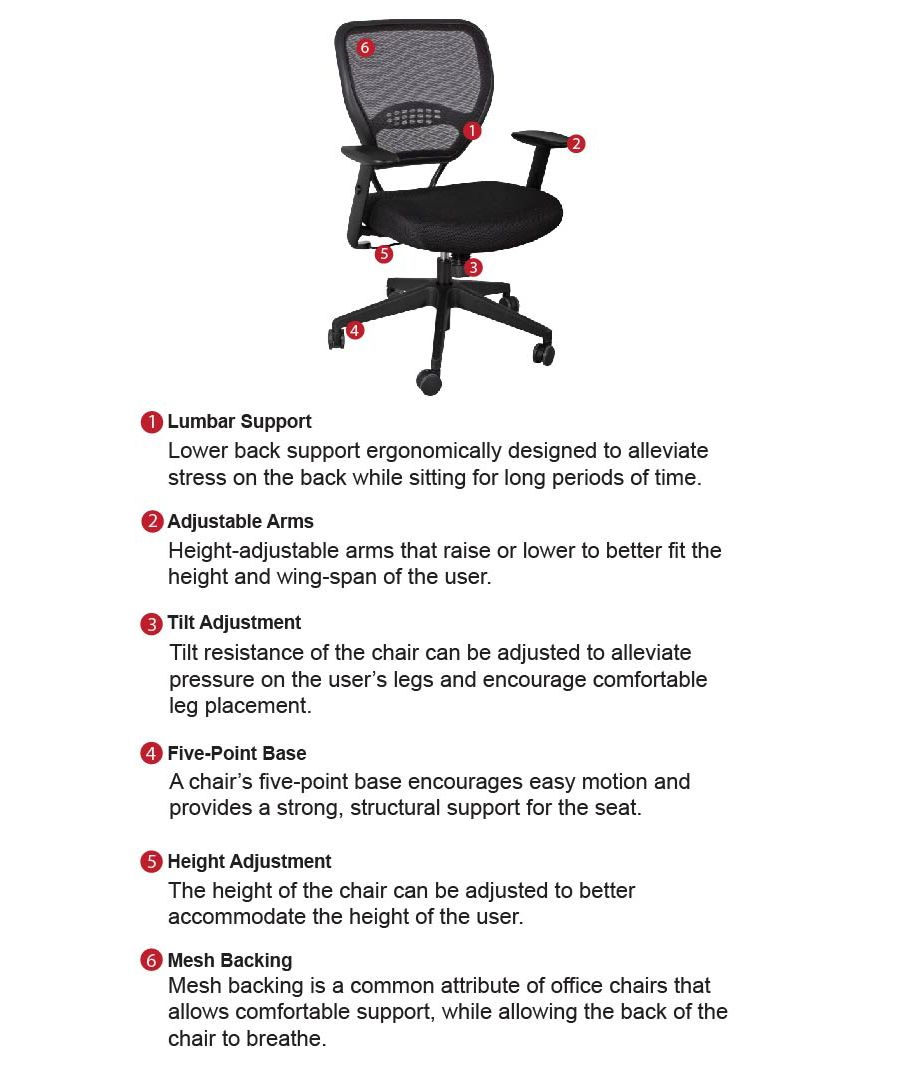 office chair terminology